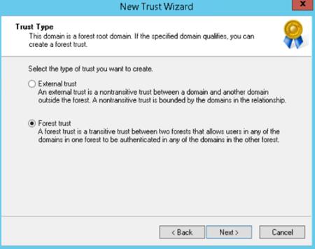 trust-type